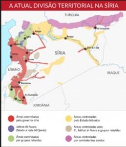Quem controla a Síria?