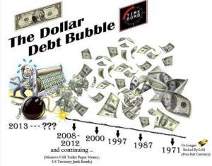 derivativos financeiros 0