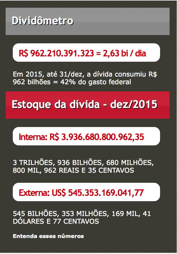Brasil está tecnicamente quebrado - divida publica 2